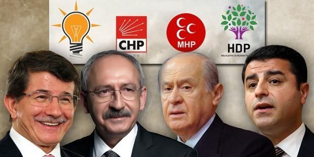 page_metropollun-secim-anketine-gore-hangi-parti-yuzde-kac-oy-alacak_476830221